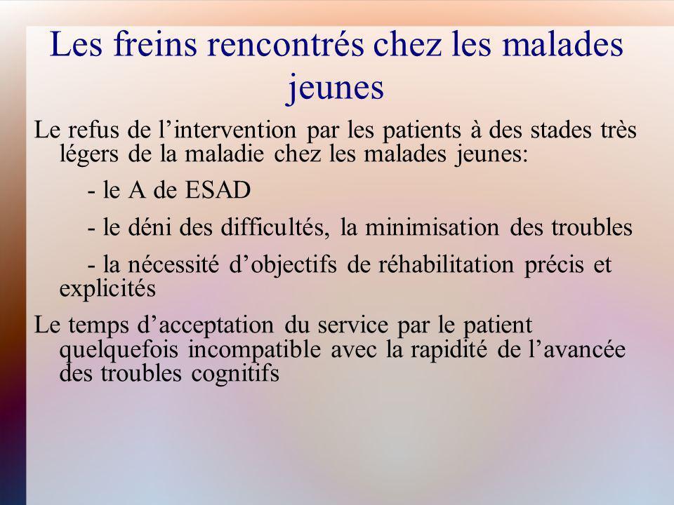 Les freins rencontrés chez les malades jeunes Le refus de lintervention par les patients à des stades très légers de la maladie chez les malades jeune