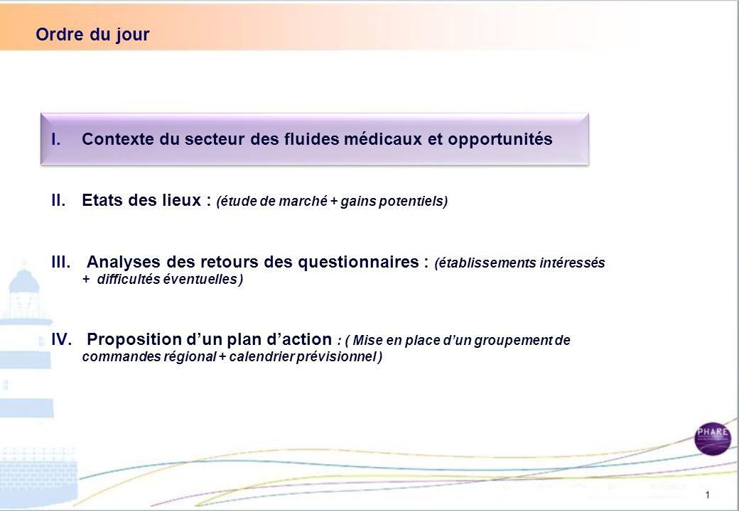 0 « Appui à lachat des fluides médicaux » Franck PERRIN, Pharmacien Expert Fluides Médicaux, Resah -idf Delphine JANIN, Responsable achat, Resah-idf