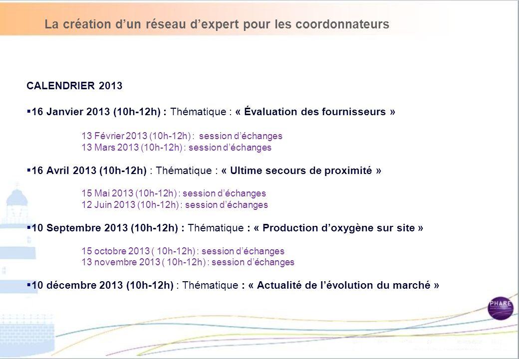 Proposition dun plan daction : 14 Mise en place dun groupement de commandes - Établissement coordonnateur : à définir - Date de marché : pour les Étab