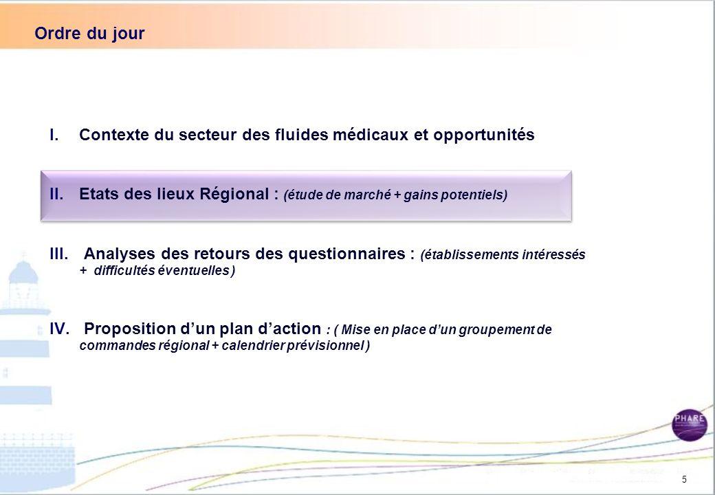 Un travail en collaboration avec chaque ARS : (5 juillet 2012 : Proposition dun plan daction à la DGOS) Un plan daction « sur mesure » par Région pour