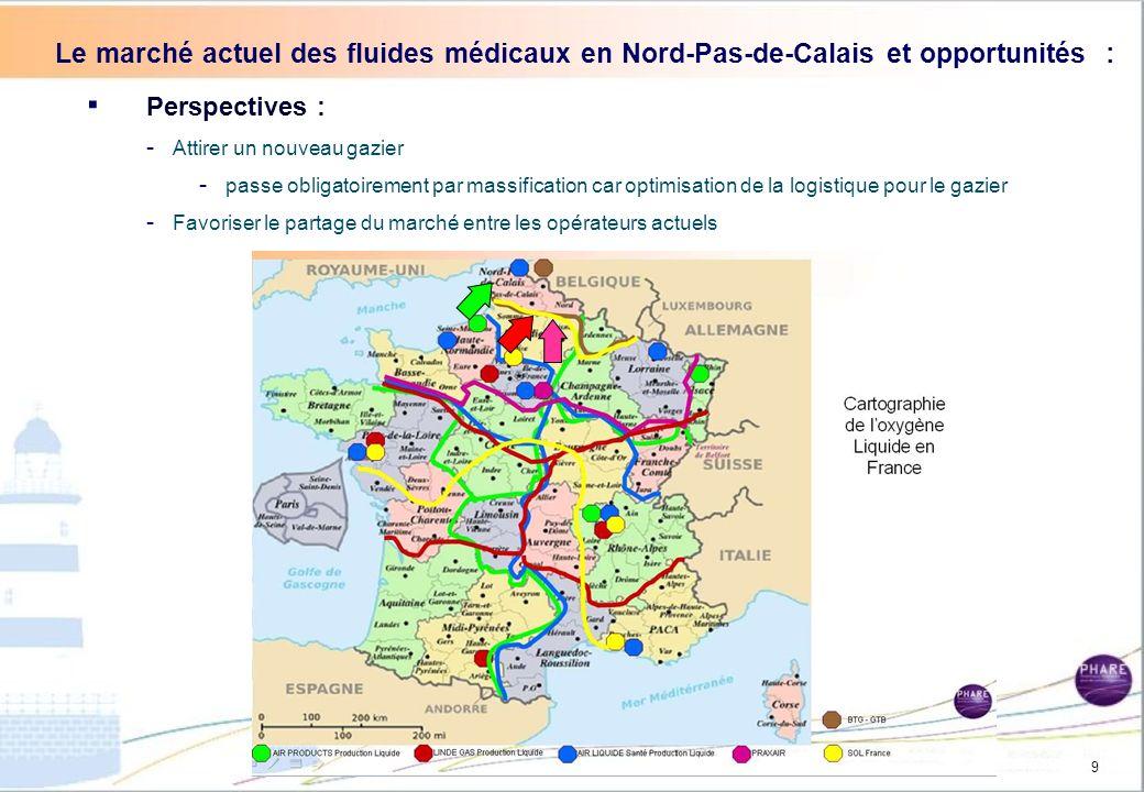 Le marché actuel des fluides médicaux Nord-Pas-de-Calais et opportunités : Points Favorables à la Région - Forte infrastructure routière - Hôpitaux fa