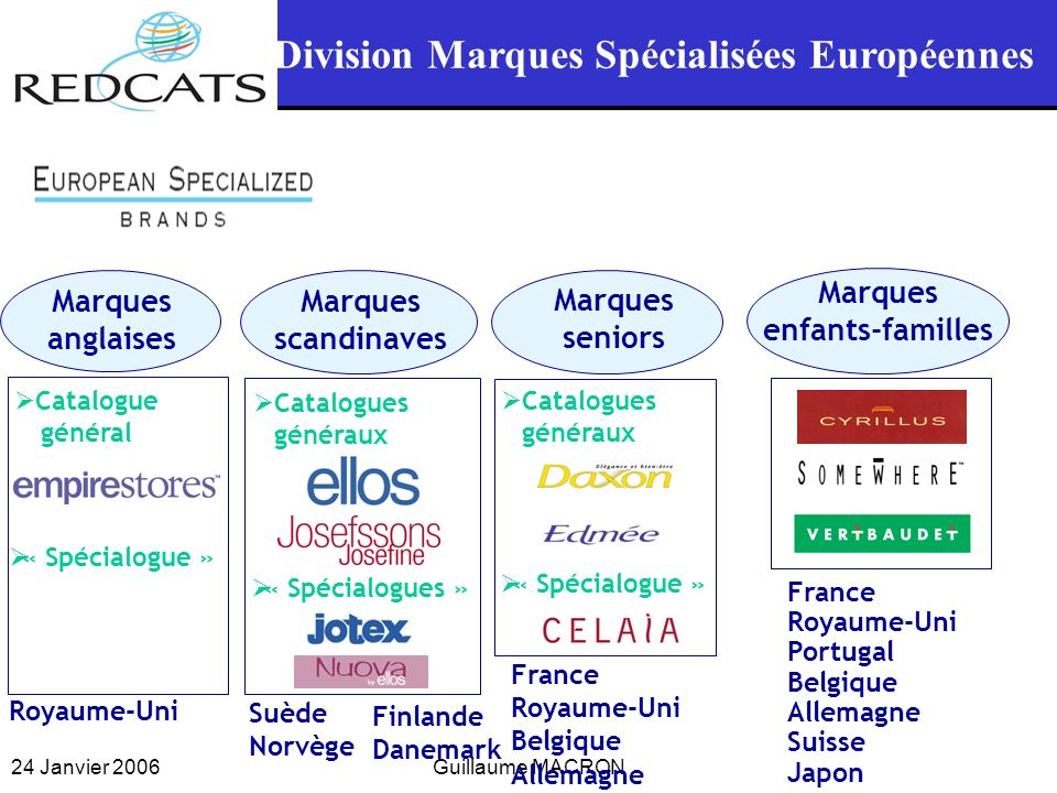 24 Janvier 2006Guillaume MACRON Royaume-Uni Suède Norvège France Royaume-Uni Belgique Allemagne France Royaume-Uni Portugal Belgique Allemagne Suisse