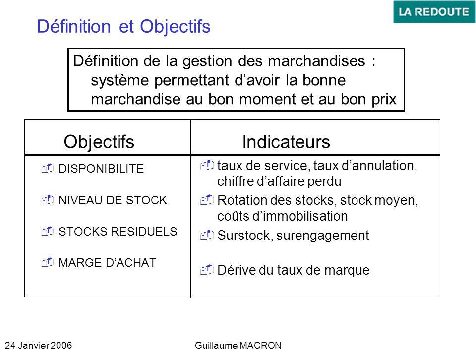 24 Janvier 2006Guillaume MACRON Définition et Objectifs DISPONIBILITE NIVEAU DE STOCK STOCKS RESIDUELS MARGE DACHAT taux de service, taux dannulation,