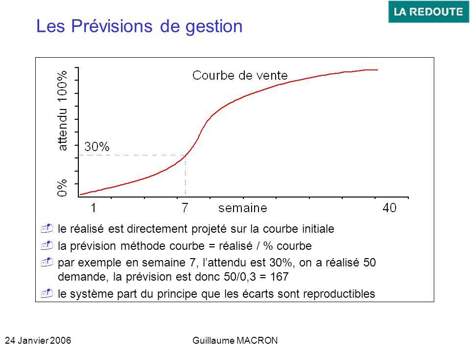 24 Janvier 2006Guillaume MACRON Les Prévisions de gestion le réalisé est directement projeté sur la courbe initiale la prévision méthode courbe = réal