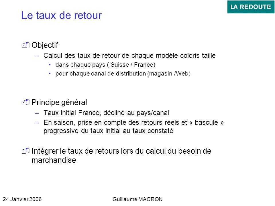 24 Janvier 2006Guillaume MACRON Le taux de retour Objectif –Calcul des taux de retour de chaque modèle coloris taille dans chaque pays ( Suisse / Fran