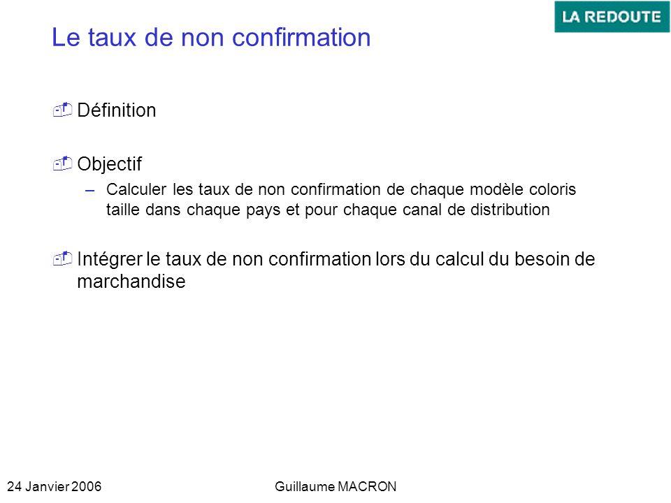 24 Janvier 2006Guillaume MACRON Le taux de non confirmation Définition Objectif –Calculer les taux de non confirmation de chaque modèle coloris taille