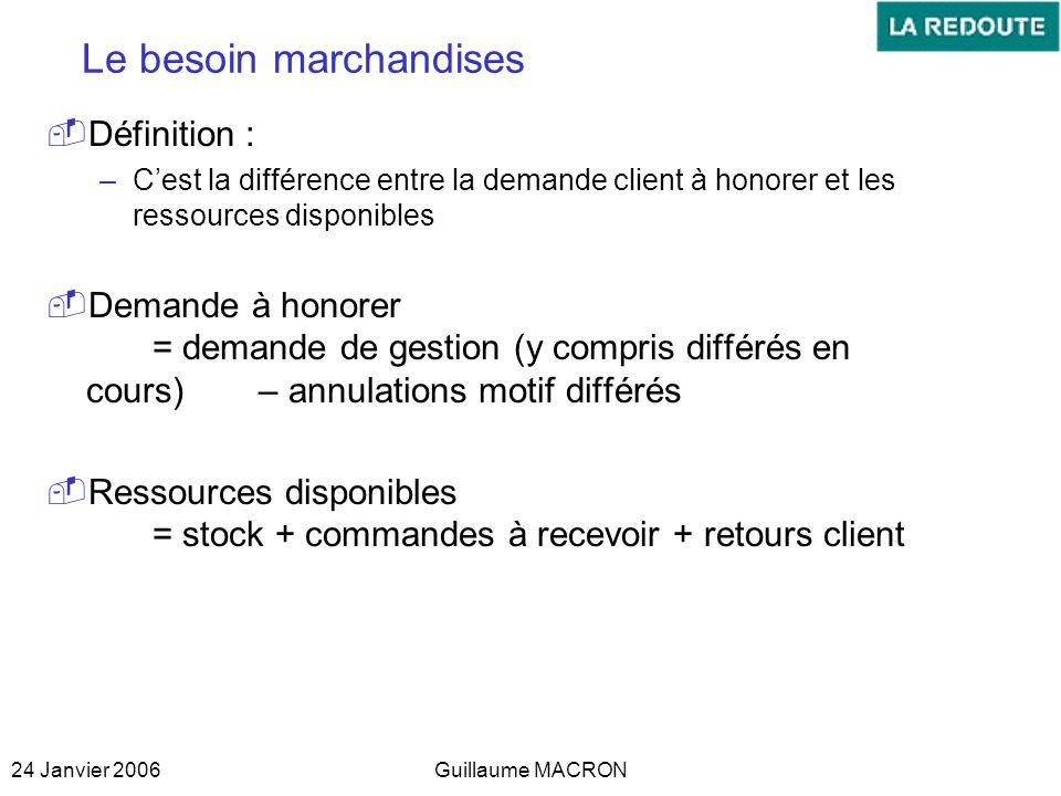 24 Janvier 2006Guillaume MACRON Le besoin marchandises Définition : –Cest la différence entre la demande client à honorer et les ressources disponible