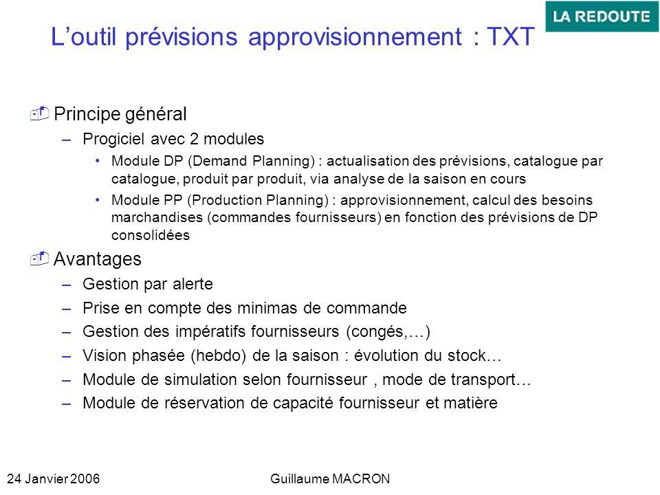 24 Janvier 2006Guillaume MACRON Loutil prévisions approvisionnement : TXT Principe général –Progiciel avec 2 modules Module DP (Demand Planning) : act