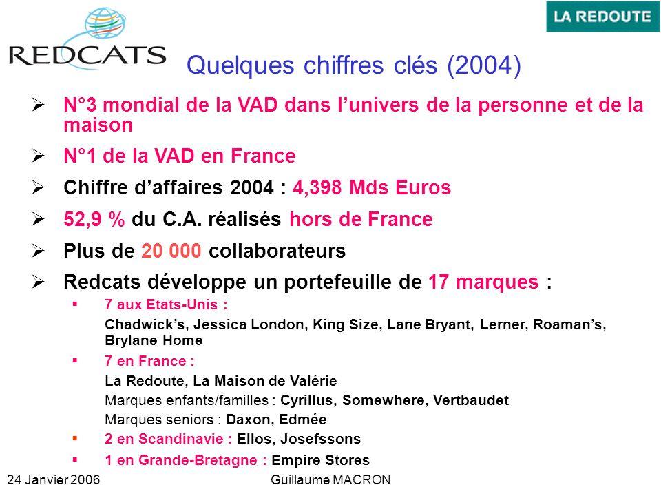 24 Janvier 2006Guillaume MACRON N°3 mondial de la VAD dans lunivers de la personne et de la maison N°1 de la VAD en France Chiffre daffaires 2004 : 4,