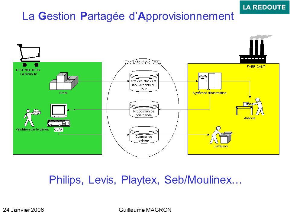 24 Janvier 2006Guillaume MACRON La Gestion Partagée dApprovisionnement Philips, Levis, Playtex, Seb/Moulinex…