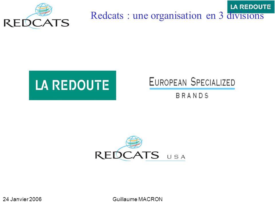 24 Janvier 2006Guillaume MACRON Catalogues : généraux & thématiques « Spécialogues » Web (e-boutique) Magasins (France) Aubaines (France) Division La Redoute