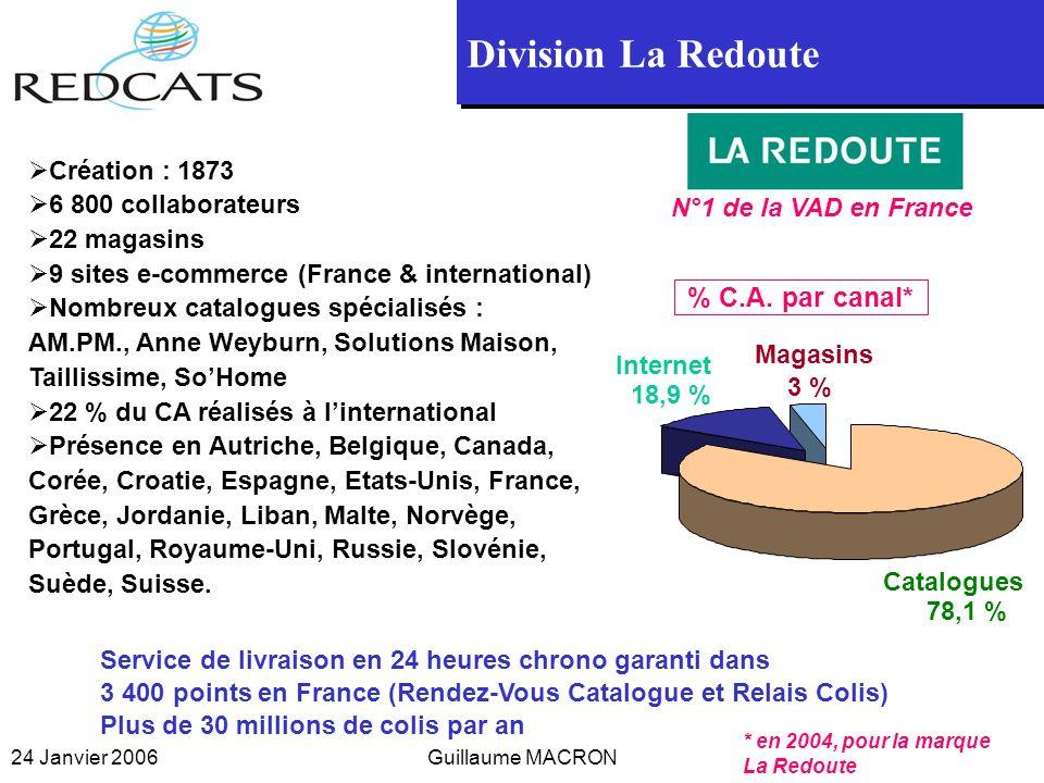 24 Janvier 2006Guillaume MACRON Création : 1873 6 800 collaborateurs 22 magasins 9 sites e-commerce (France & international) Nombreux catalogues spéci