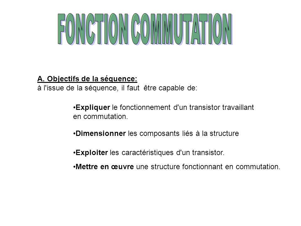 A. Objectifs de la séquence: à l'issue de la séquence, il faut être capable de: Expliquer le fonctionnement d'un transistor travaillant en commutation