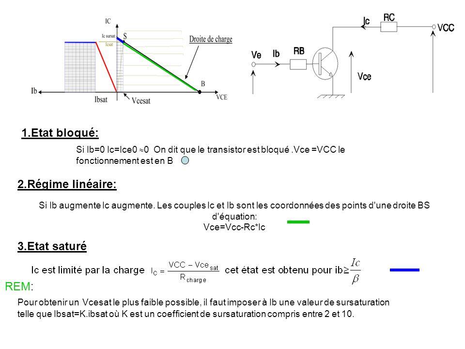 Si Ib=0 Ic=Ice0 0 On dit que le transistor est bloqué.Vce =VCC le fonctionnement est en B 1.Etat bloqué: Si Ib augmente Ic augmente. Les couples Ic et