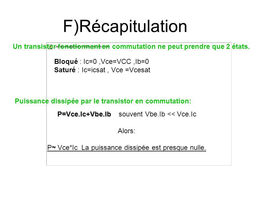 F)Récapitulation Un transistor fonctionnant en commutation ne peut prendre que 2 états. Bloqué : Ic=0,Vce=VCC,Ib=0 Saturé : Ic=icsat, Vce =Vcesat Puis