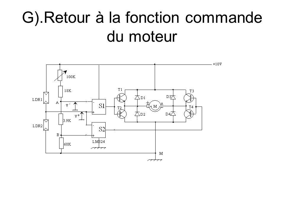 G).Retour à la fonction commande du moteur