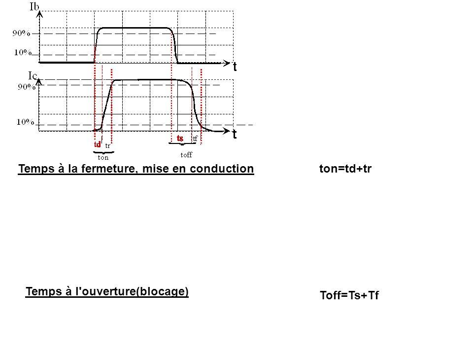 Temps à la fermeture, mise en conduction Temps à l'ouverture(blocage) Toff=Ts+Tf ton=td+tr