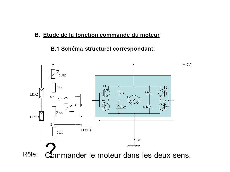 B.Etude de la fonction commande du moteur B.1 Schéma structurel correspondant: Rôle: ? Commander le moteur dans les deux sens.