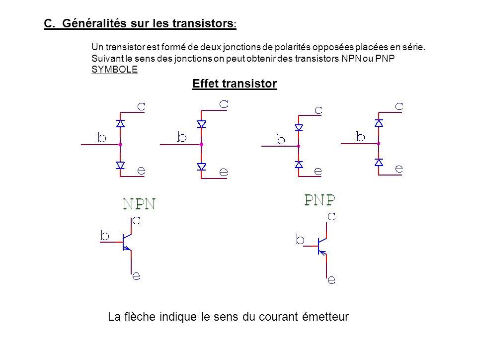 C. Généralités sur les transistors : Un transistor est formé de deux jonctions de polarités opposées placées en série. Suivant le sens des jonctions o