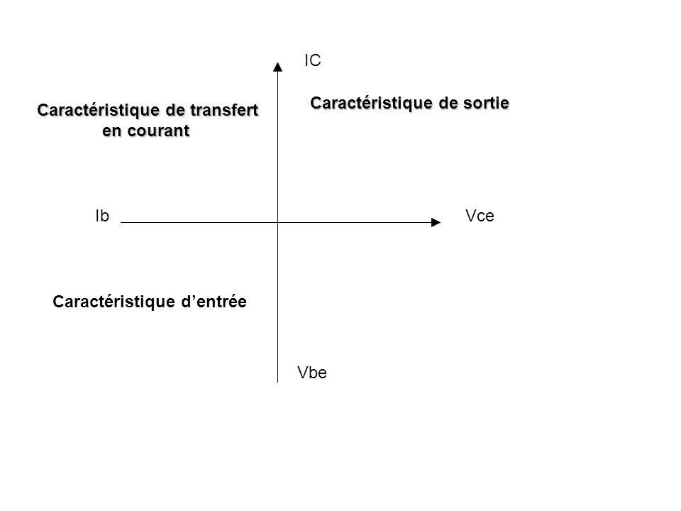 Caractéristique de sortie IC VceIb Caractéristique de transfert en courant Caractéristique dentrée Vbe