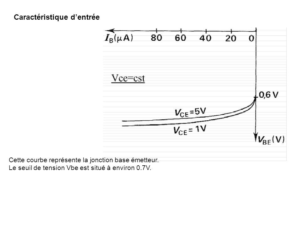 Caractéristique dentrée Cette courbe représente la jonction base émetteur. Le seuil de tension Vbe est situé à environ 0.7V.