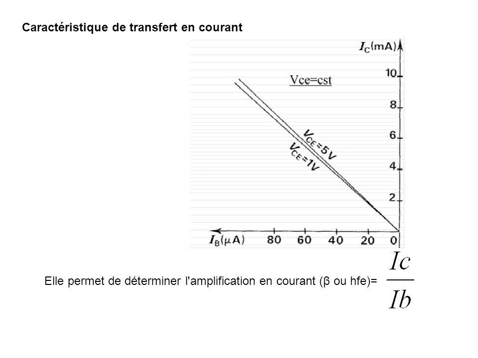 Caractéristique de transfert en courant Elle permet de déterminer l'amplification en courant (β ou hfe)=