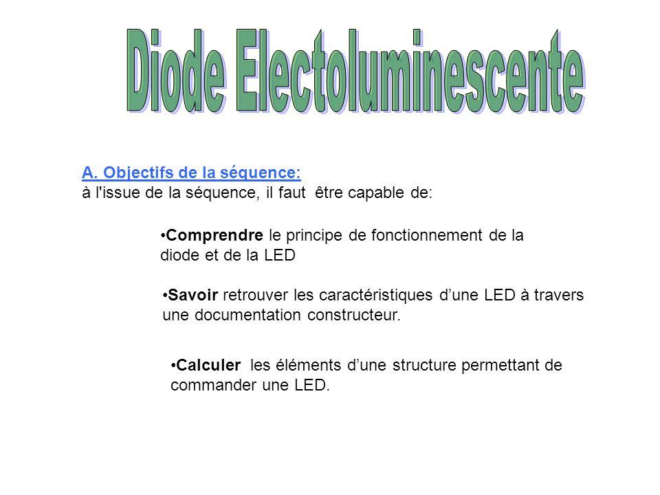 A. Objectifs de la séquence: à l'issue de la séquence, il faut être capable de: Comprendre le principe de fonctionnement de la diode et de la LED Savo
