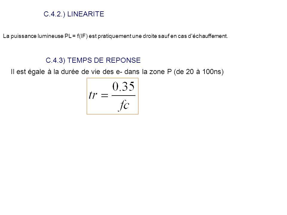 C.4.2.) LINEARITE La puissance lumineuse PL = f(IF) est pratiquement une droite sauf en cas d'échauffement. C.4.3) TEMPS DE REPONSE Il est égale à la