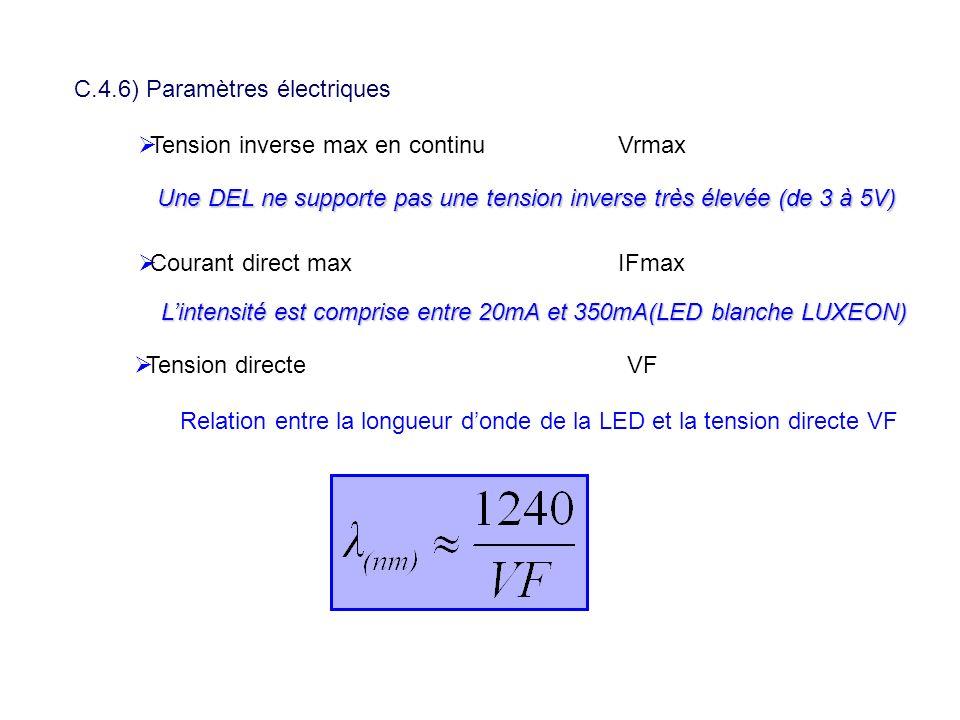 C.4.6) Paramètres électriques Une DEL ne supporte pas une tension inverse très élevée (de 3 à 5V) Tension inverse max en continu Vrmax Tension directe