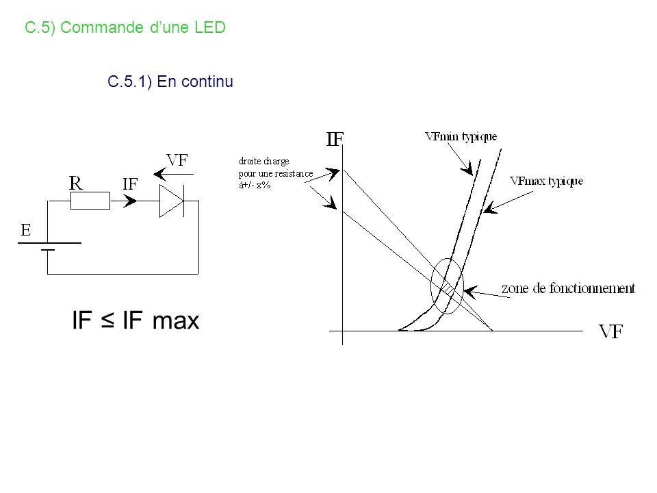 C.5) Commande dune LED C.5.1) En continu IF IF max