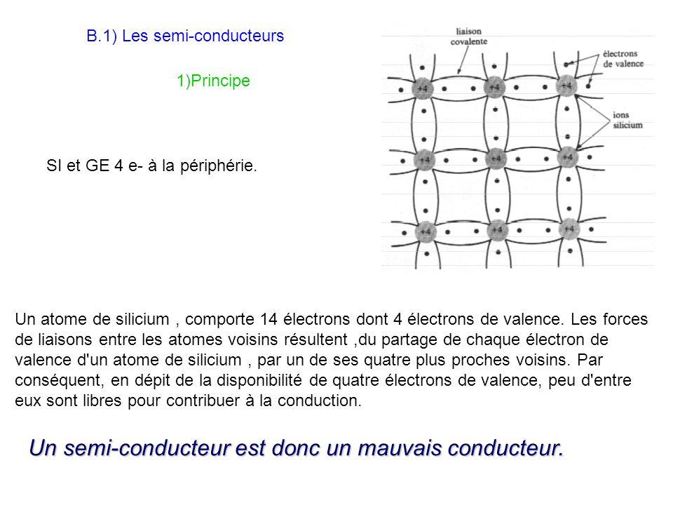 SI et GE 4 e- à la périphérie. B.1) Les semi-conducteurs Un atome de silicium, comporte 14 électrons dont 4 électrons de valence. Les forces de liaiso