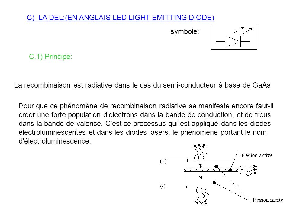 C) LA DEL:(EN ANGLAIS LED LIGHT EMITTING DIODE) symbole: C.1) Principe: La recombinaison est radiative dans le cas du semi-conducteur à base de GaAs P