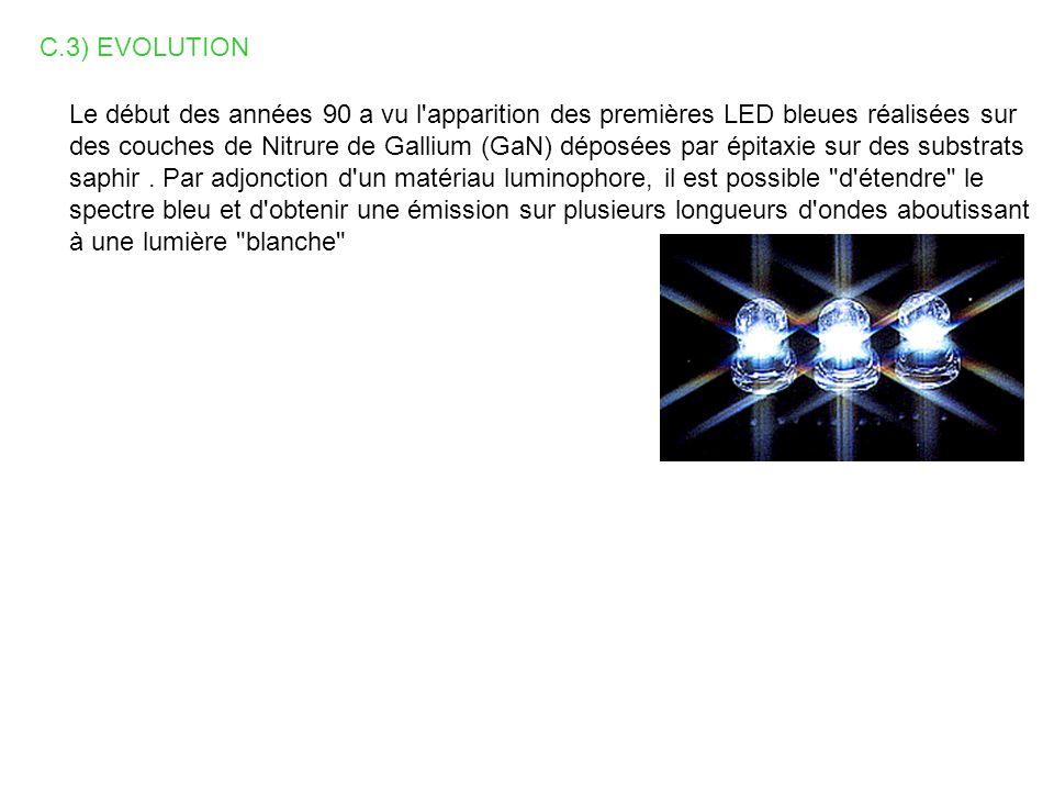 C.3) EVOLUTION Le début des années 90 a vu l'apparition des premières LED bleues réalisées sur des couches de Nitrure de Gallium (GaN) déposées par ép