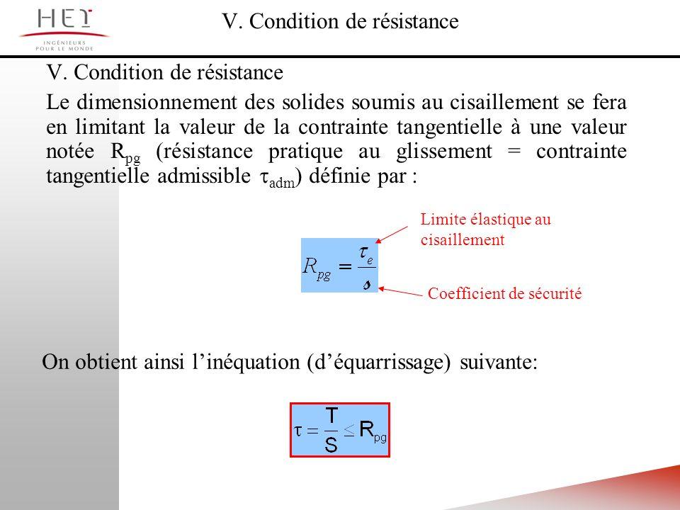 Dimensionnement dun assemblage (exercice 29 poly TD) Soit un assemblage composé dune barre tubulaire de section carrée, dun axe de section carrée et dune chape.