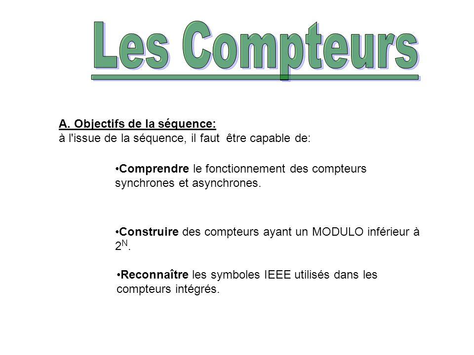 B) Les différents types de codage Il existe plusieurs codes pour représenter les nombres.