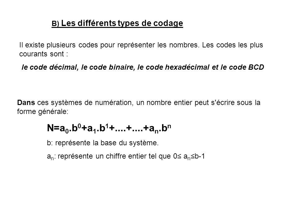 B.1) Généralités sur le compteur Un compteur est un circuit logique séquentiel constitué de bascules.