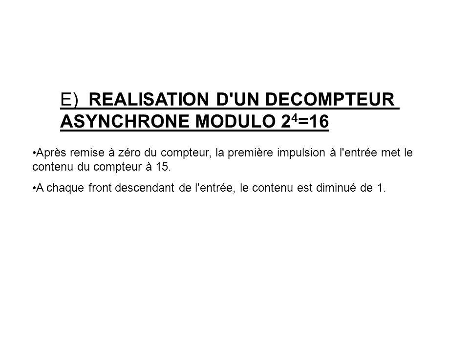 E) REALISATION D UN DECOMPTEUR ASYNCHRONE MODULO 2 4 =16 Après remise à zéro du compteur, la première impulsion à l entrée met le contenu du compteur à 15.