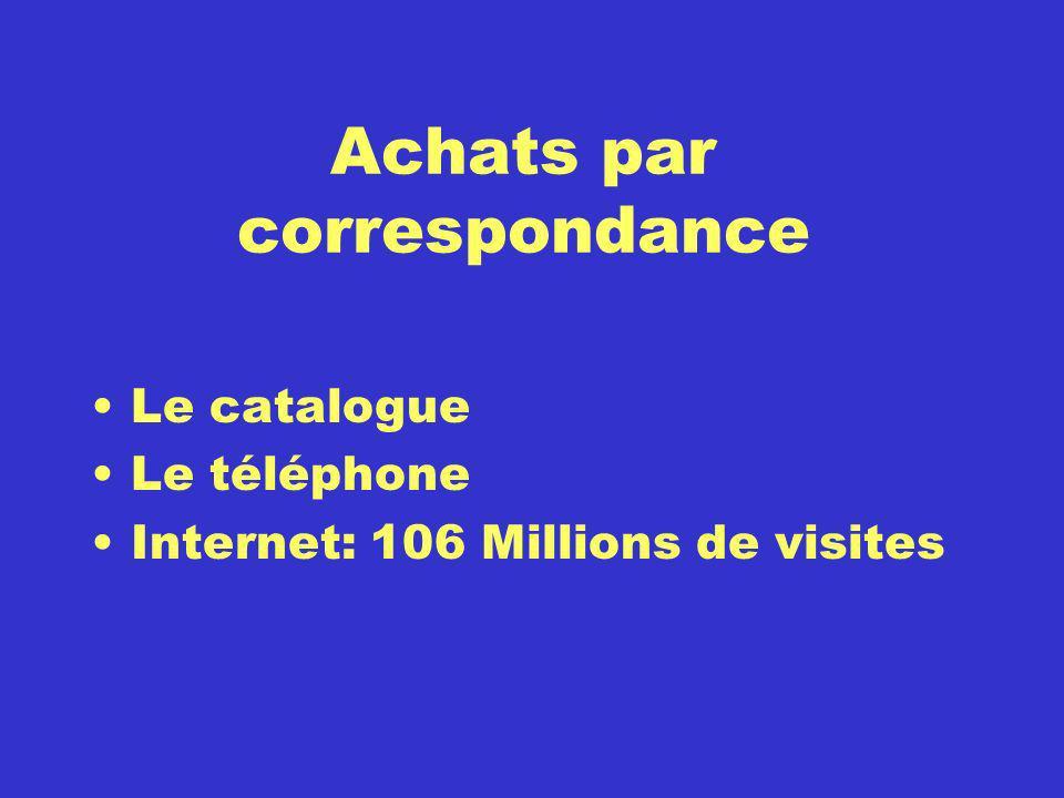 Achats par correspondance Le catalogue Le téléphone Internet: 106 Millions de visites