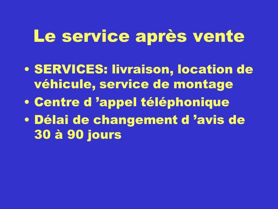 Le service après vente SERVICES: livraison, location de véhicule, service de montage Centre d appel téléphonique Délai de changement d avis de 30 à 90