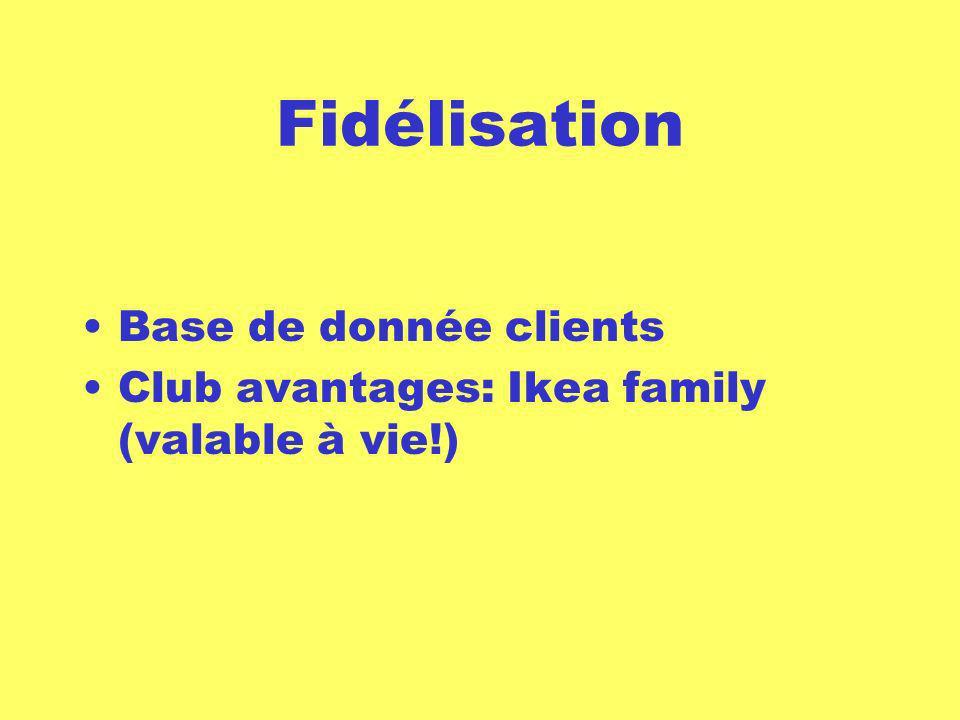 Fidélisation Base de donnée clients Club avantages: Ikea family (valable à vie!)