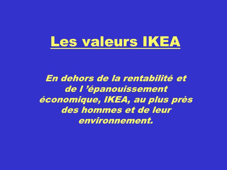 Les valeurs IKEA En dehors de la rentabilité et de l épanouissement économique, IKEA, au plus près des hommes et de leur environnement.