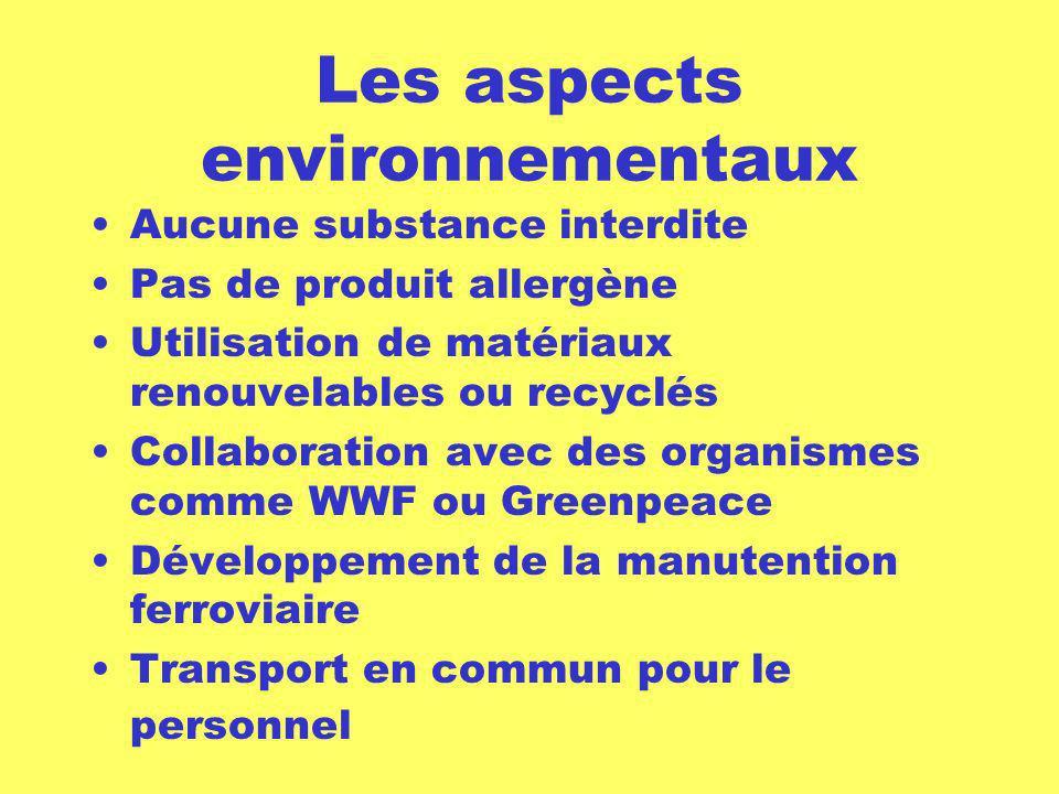 Les aspects environnementaux Aucune substance interdite Pas de produit allergène Utilisation de matériaux renouvelables ou recyclés Collaboration avec