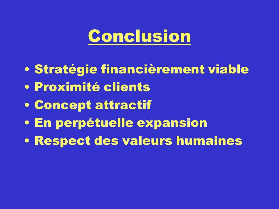 Conclusion Stratégie financièrement viable Proximité clients Concept attractif En perpétuelle expansion Respect des valeurs humaines