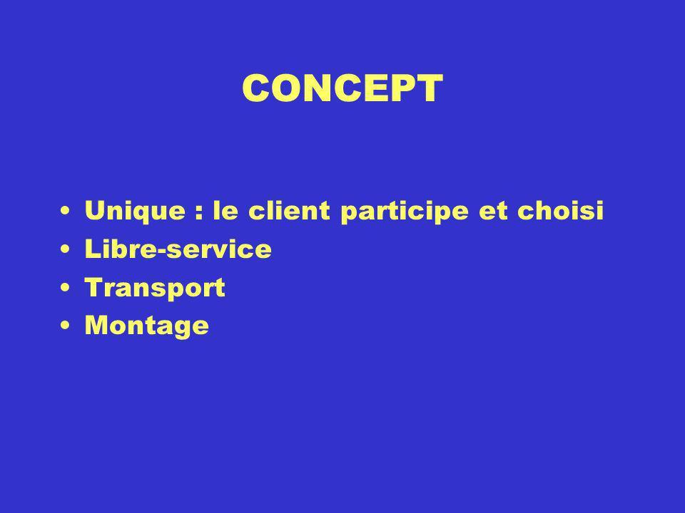 CONCEPT Unique : le client participe et choisi Libre-service Transport Montage