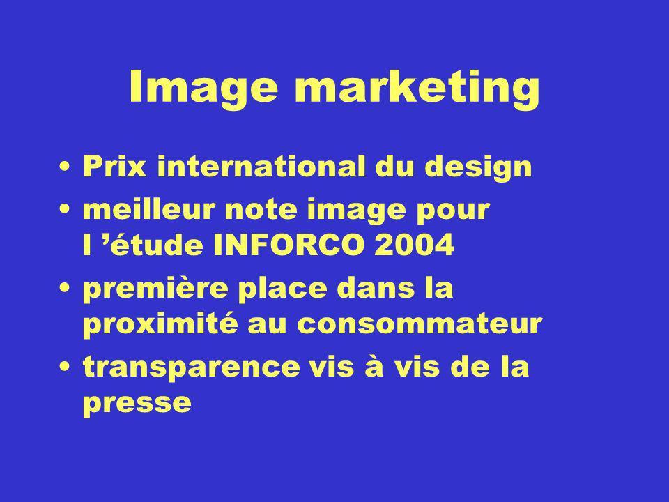 Image marketing Prix international du design meilleur note image pour l étude INFORCO 2004 première place dans la proximité au consommateur transparen