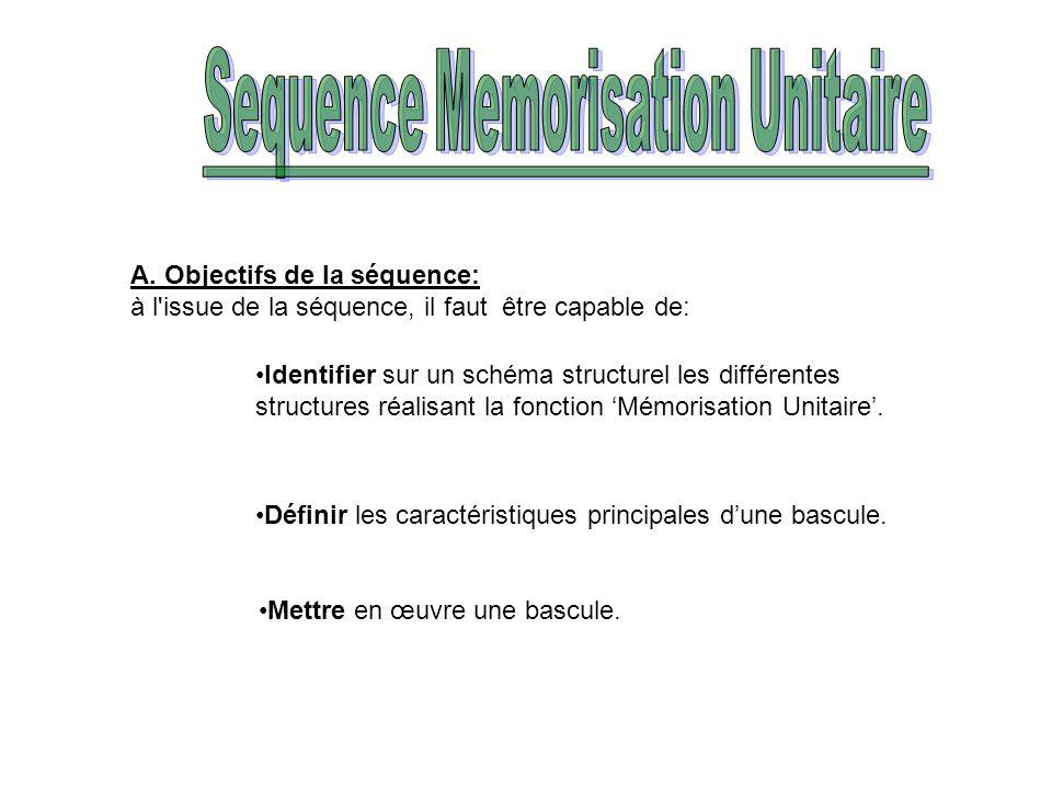 A. Objectifs de la séquence: à l'issue de la séquence, il faut être capable de: Identifier sur un schéma structurel les différentes structures réalisa