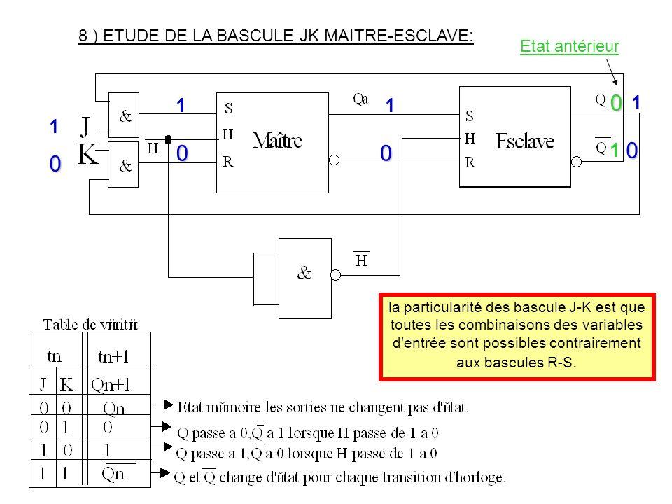 8 ) ETUDE DE LA BASCULE JK MAITRE-ESCLAVE: la particularité des bascule J-K est que toutes les combinaisons des variables d entrée sont possibles contrairement aux bascules R-S.