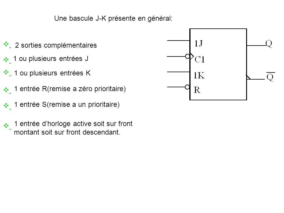 Une bascule J-K présente en général: 2 sorties complémentaires 1 ou plusieurs entrées J 1 ou plusieurs entrées K 1 entrée R(remise a zéro prioritaire) 1 entrée S(remise a un prioritaire) 1 entrée dhorloge active soit sur front montant soit sur front descendant.