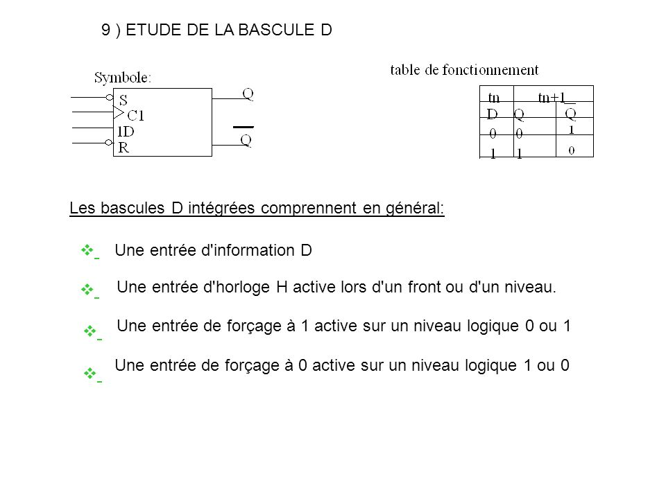 9 ) ETUDE DE LA BASCULE D Les bascules D intégrées comprennent en général: Une entrée d information D Une entrée d horloge H active lors d un front ou d un niveau.