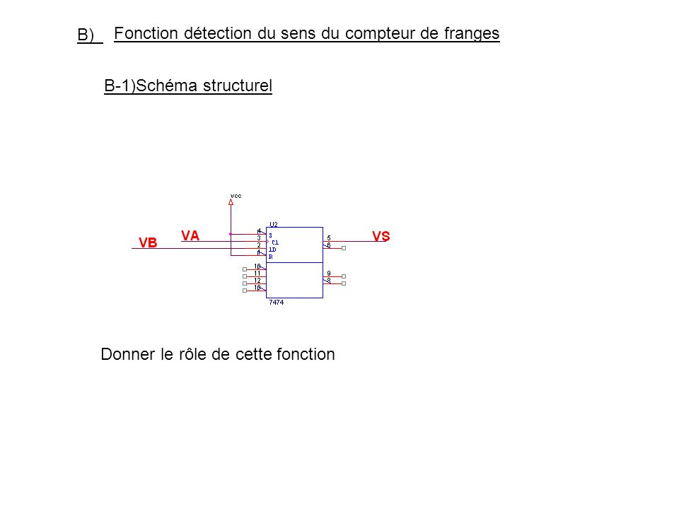 Fonction détection du sens du compteur de franges B) B-1)Schéma structurel Donner le rôle de cette fonction